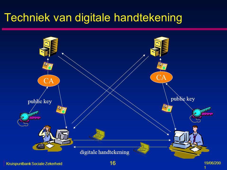 17 19/06/200 1 Kruispuntbank Sociale Zekerheid Techniek digitale handtekening: begrippen n identiteitscertificaten: bewijs van identiteit n kenmerkcertificaten: bewijs van kenmerk (vb.