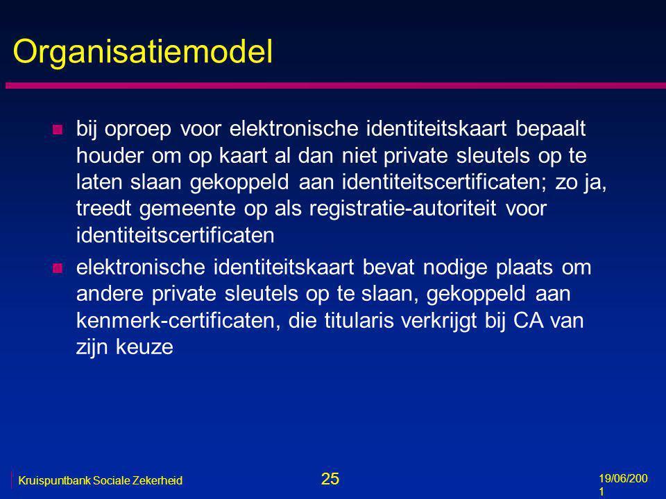 26 19/06/200 1 Kruispuntbank Sociale Zekerheid Organisatiemodel n private sleutels gekoppeld aan identiteitscertificaten op elektronische identiteitskaart kunnen worden gebruikt voor authentificatie voor genereren van elektronische handtekening tav ICT-toepassingen van overheid waarvoor dit nodig is