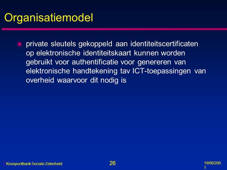 26 19/06/200 1 Kruispuntbank Sociale Zekerheid Organisatiemodel n private sleutels gekoppeld aan identiteitscertificaten op elektronische identiteitsk