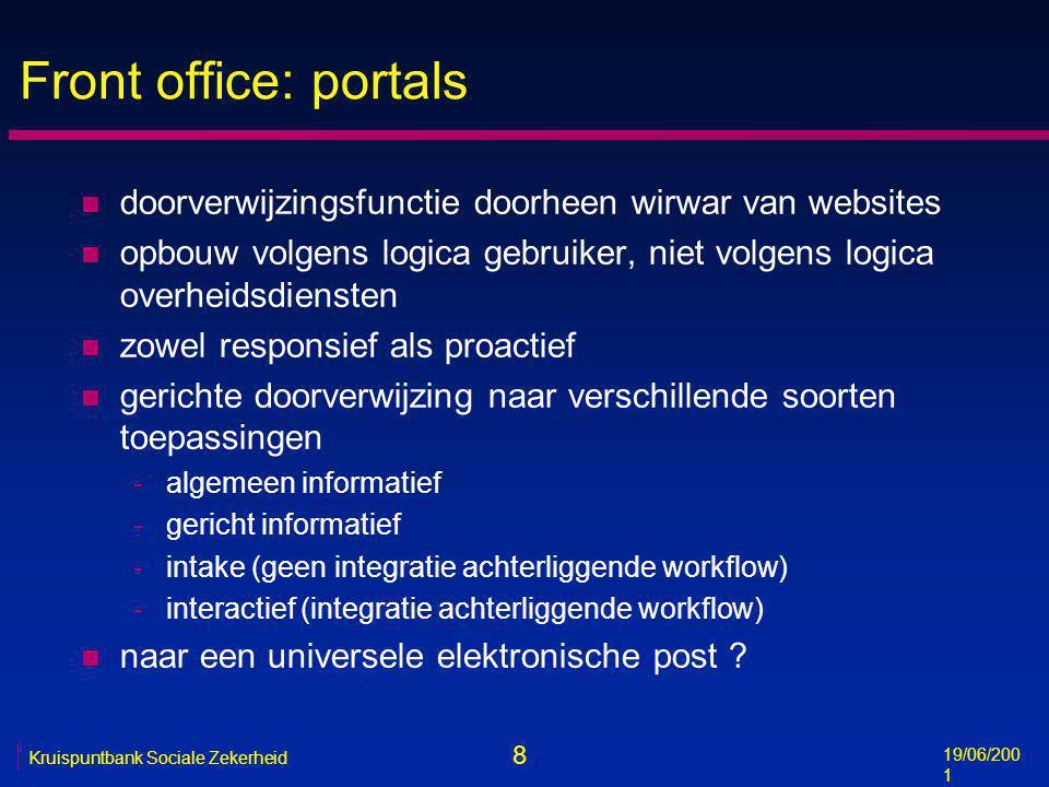 8 19/06/200 1 Kruispuntbank Sociale Zekerheid Front office: portals n doorverwijzingsfunctie doorheen wirwar van websites n opbouw volgens logica gebr