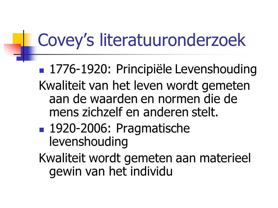 Covey's literatuuronderzoek 1776-1920: Principiële Levenshouding Kwaliteit van het leven wordt gemeten aan de waarden en normen die de mens zichzelf e