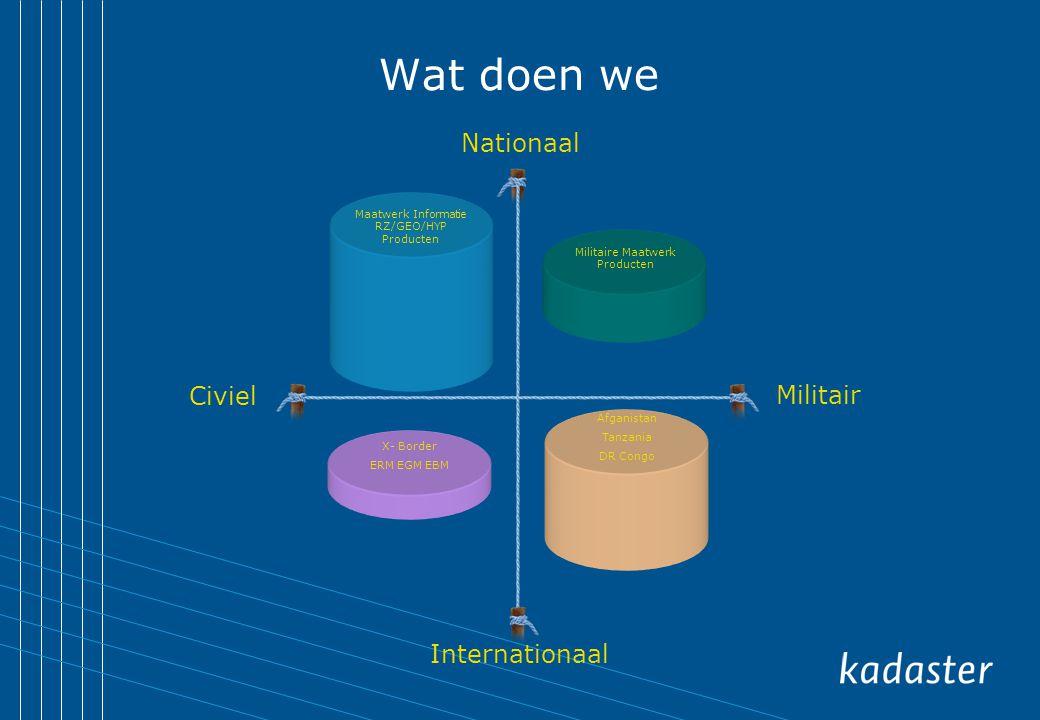 Wat doen we Civiel Militair Nationaal Internationaal Maatwerk Informatie RZ/GEO/HYP Producten Militaire Maatwerk Producten X- Border ERM EGM EBM Afgan