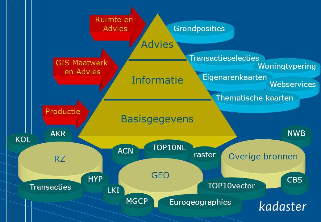 Transactieselecties Woningtypering Eigenarenkaarten Webservices AKR KOL Thematische kaarten Grondposities Basisgegevens Advies Informatie RZ ACN NWB H