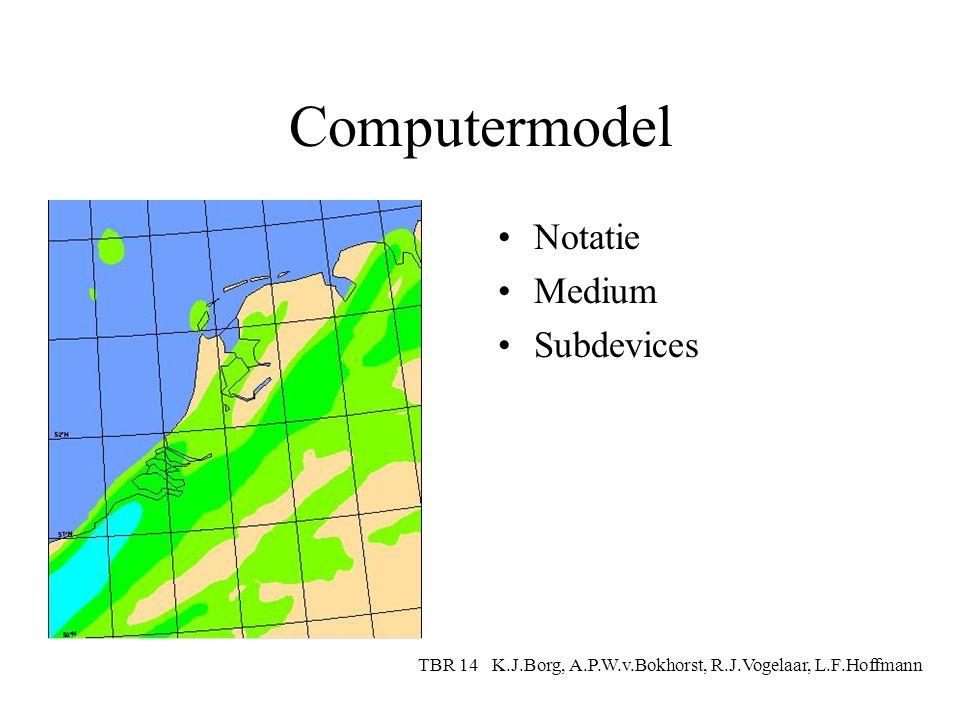 Satellietkaart Notatie Medium Subdevices TBR 14 K.J.Borg, A.P.W.v.Bokhorst, R.J.Vogelaar, L.F.Hoffmann
