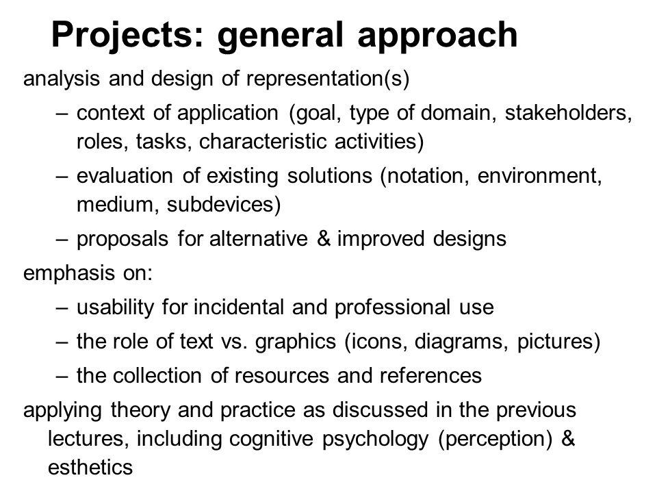 Projecten voor het ontwerpen van representaties.