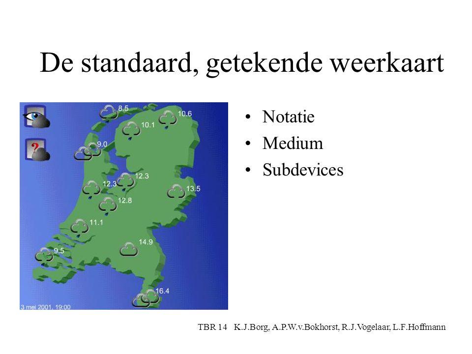 De standaard, getekende weerkaart Notatie Medium Subdevices TBR 14 K.J.Borg, A.P.W.v.Bokhorst, R.J.Vogelaar, L.F.Hoffmann