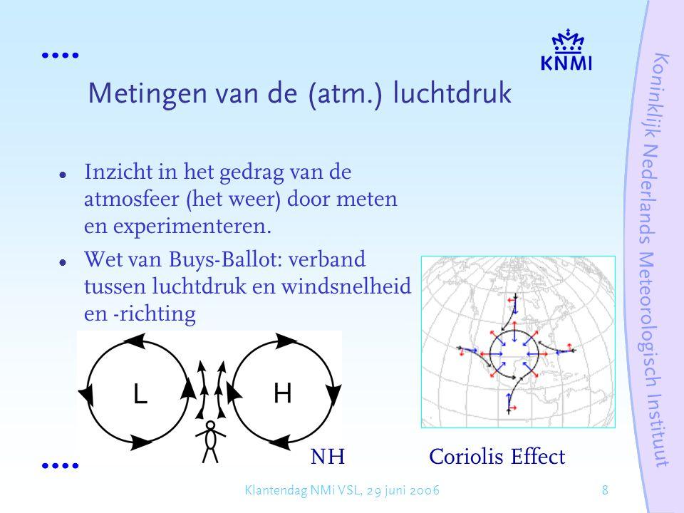 8Klantendag NMi VSL, 29 juni 2006 Metingen van de (atm.) luchtdruk Inzicht in het gedrag van de atmosfeer (het weer) door meten en experimenteren.