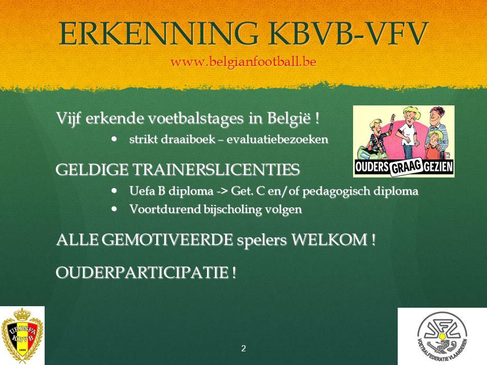 ERKENNING KBVB-VFV www.belgianfootball.be Vijf erkende voetbalstages in België .
