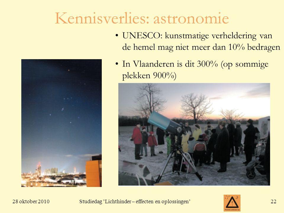 28 oktober 201022 Studiedag 'Lichthinder – effecten en oplossingen' UNESCO: kunstmatige verheldering van de hemel mag niet meer dan 10% bedragen In Vlaanderen is dit 300% (op sommige plekken 900%) Kennisverlies: astronomie