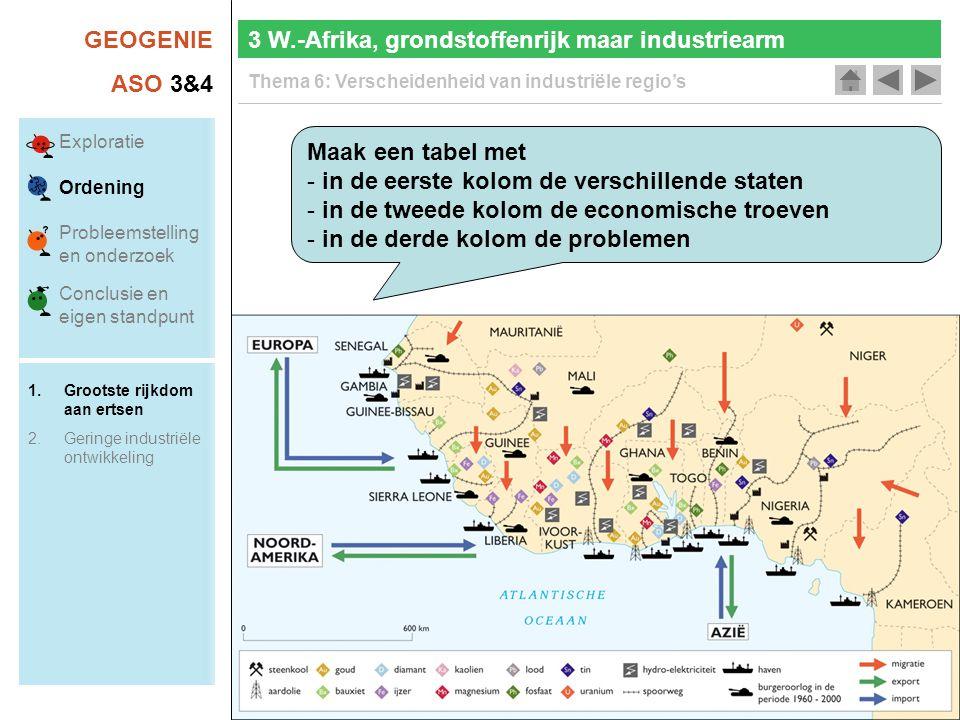 GEOGENIE ASO 3&4 Thema 6: Verscheidenheid van industriële regio's 3 W.-Afrika, grondstoffenrijk maar industriearm Maak een tabel met - in de eerste kolom de verschillende staten - in de tweede kolom de economische troeven - in de derde kolom de problemen Exploratie Ordening Probleemstelling en onderzoek Conclusie en eigen standpunt 1.Grootste rijkdom aan ertsen 2.Geringe industriële ontwikkeling
