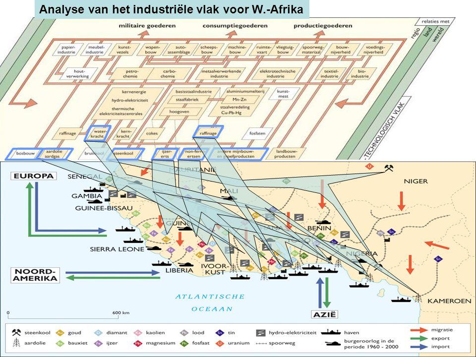 Analyse van het industriële vlak voor W.-Afrika