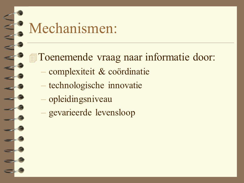 Mathematische theorie van de communicatie 4 b.v.