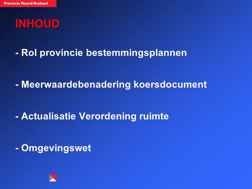 INHOUD - Rol provincie bestemmingsplannen - Meerwaardebenadering koersdocument - Actualisatie Verordening ruimte - Omgevingswet