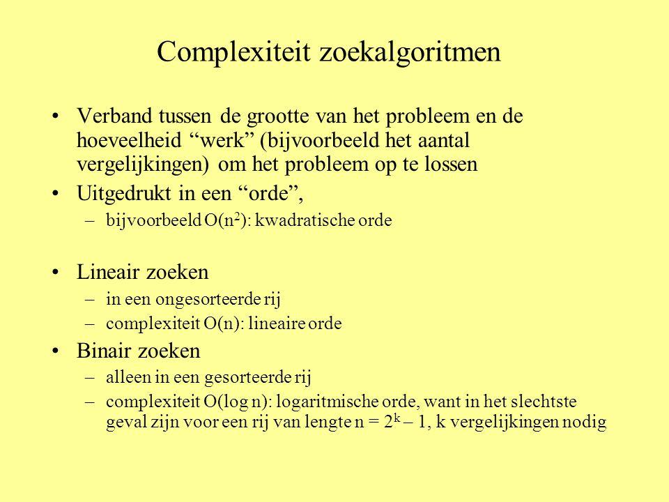 Complexiteit zoekalgoritmen Verband tussen de grootte van het probleem en de hoeveelheid werk (bijvoorbeeld het aantal vergelijkingen) om het probleem op te lossen Uitgedrukt in een orde , –bijvoorbeeld O(n 2 ): kwadratische orde Lineair zoeken –in een ongesorteerde rij –complexiteit O(n): lineaire orde Binair zoeken –alleen in een gesorteerde rij –complexiteit O(log n): logaritmische orde, want in het slechtste geval zijn voor een rij van lengte n = 2 k – 1, k vergelijkingen nodig