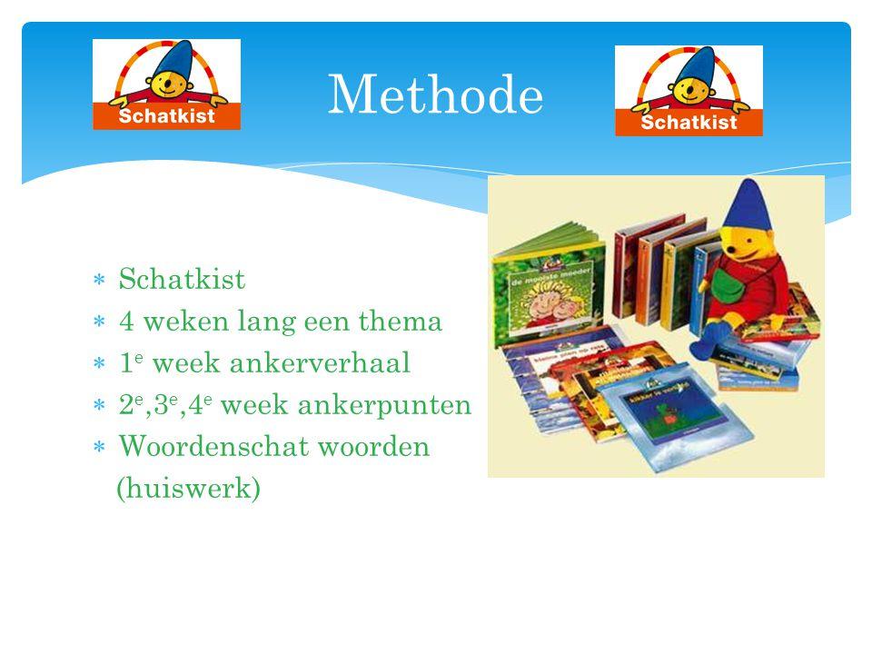  Schatkist  4 weken lang een thema  1 e week ankerverhaal  2 e,3 e,4 e week ankerpunten  Woordenschat woorden (huiswerk) Methode