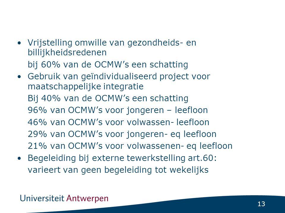 13 Vrijstelling omwille van gezondheids- en billijkheidsredenen bij 60% van de OCMW's een schatting Gebruik van geïndividualiseerd project voor maatschappelijke integratie Bij 40% van de OCMW's een schatting 96% van OCMW's voor jongeren – leefloon 46% van OCMW's voor volwassen- leefloon 29% van OCMW's voor jongeren- eq leefloon 21% van OCMW's voor volwassenen- eq leefloon Begeleiding bij externe tewerkstelling art.60: varieert van geen begeleiding tot wekelijks