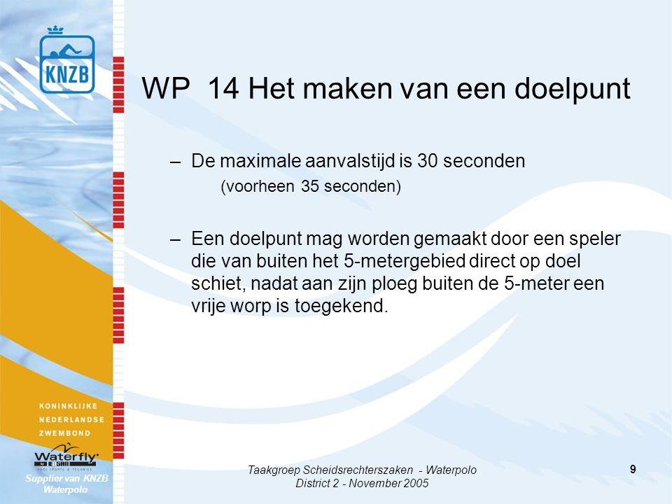 Supplier van KNZB Waterpolo Taakgroep Scheidsrechterszaken - Waterpolo District 2 - November 2005 20 WP 23 Strafworpen –Strafworp wordt genomen op de 5 meter lijn –Doelverdediger ligt op de doellijn.
