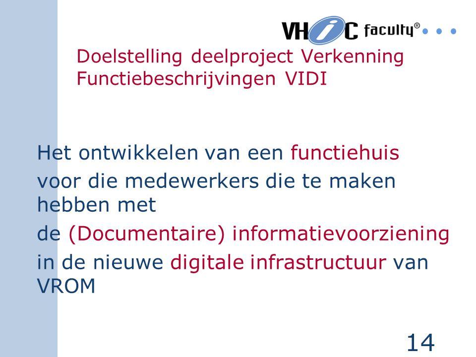 13 Div nu en straks Case Ministerie VROM VIDI (VROM Informatievoorziening Digitaal) DIGIDIV (Digitale Div-er)