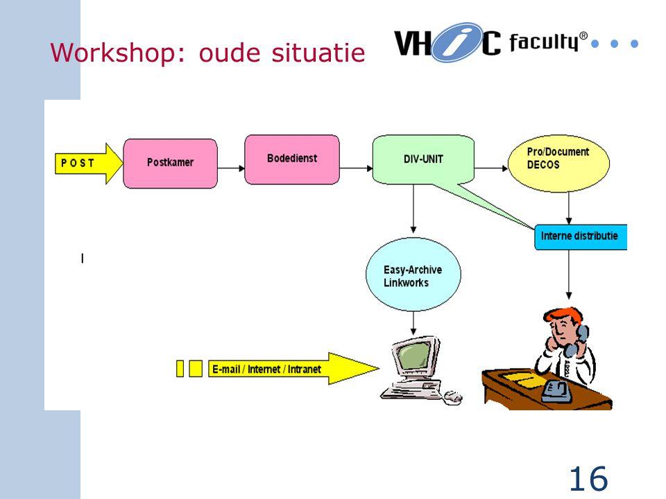 15 Hoe is VIDI te werk gegaan? DIV: de Workshops Inventarisatie toekomstige taken Input P-traject Regelgeving: ISO 15489 + REMANO Extern: Digitaliseri