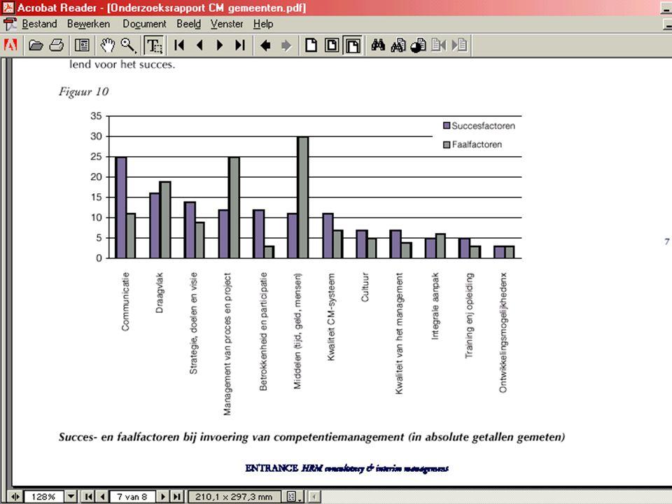 29 Kansen DIV/Facilitaire Zaken (1) 1.Registreren is 'oud': afhandelen is 'hot' DIV Afd.