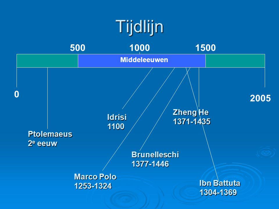 Tijdlijn 0 2005 1000 Zheng He 1371-1435 Ptolemaeus 2 e eeuw Brunelleschi1377-1446 Ibn Battuta 1304-1369 Idrisi1100 Marco Polo 1253-1324 Middeleeuwen 1500 500