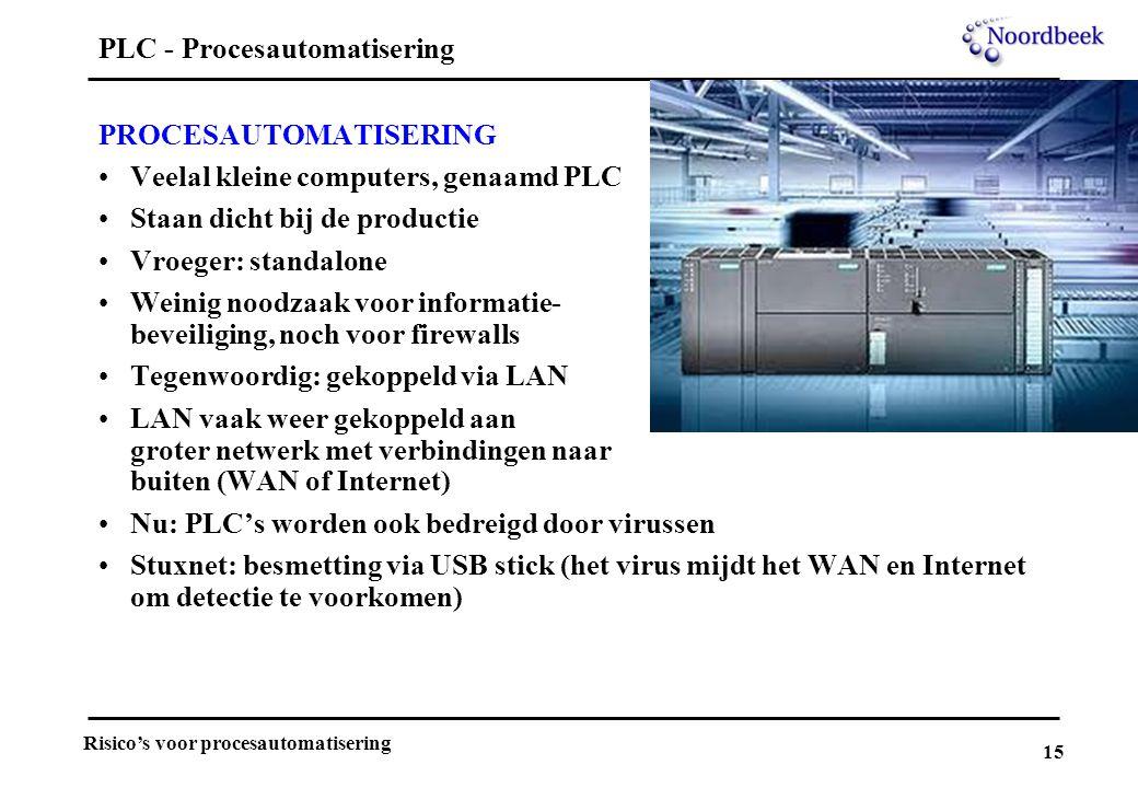 15 Risico's voor procesautomatisering PLC - Procesautomatisering PROCESAUTOMATISERING Veelal kleine computers, genaamd PLC Staan dicht bij de producti