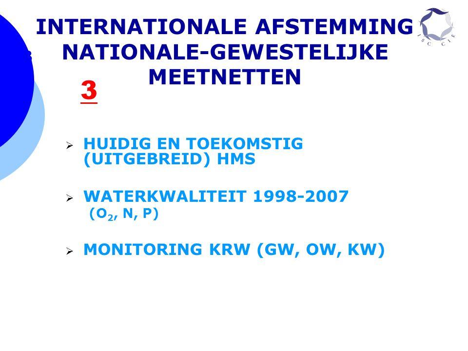 3  HUIDIG EN TOEKOMSTIG (UITGEBREID) HMS  WATERKWALITEIT 1998-2007 (O 2, N, P)  MONITORING KRW (GW, OW, KW) INTERNATIONALE AFSTEMMING NATIONALE-GEW