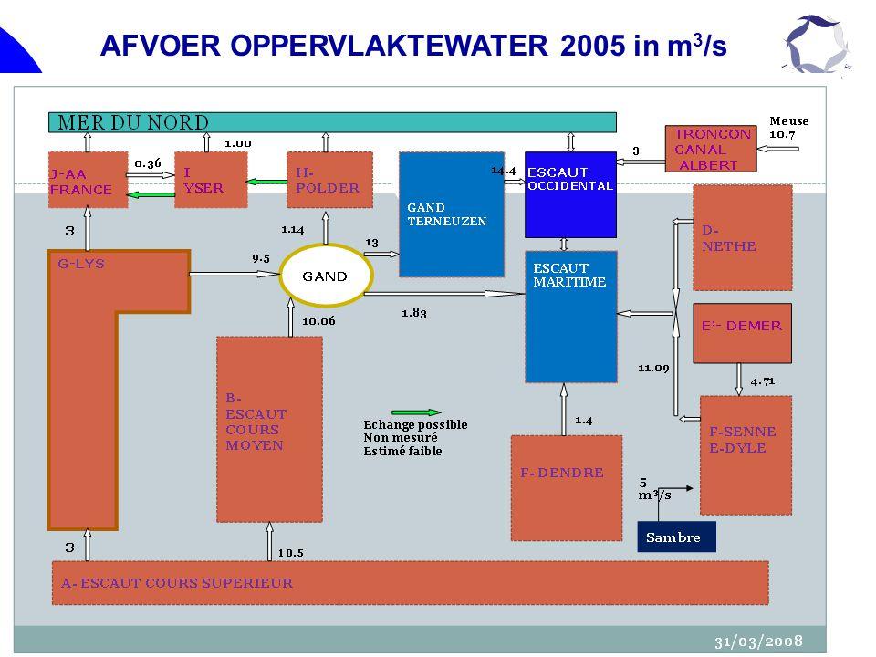 AFVOER OPPERVLAKTEWATER 2005 in m 3 /s