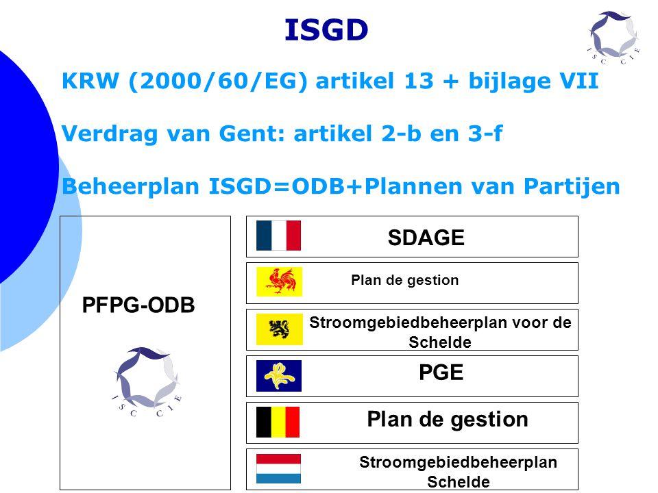 ISGD KRW (2000/60/EG) artikel 13 + bijlage VII Verdrag van Gent: artikel 2-b en 3-f Beheerplan ISGD=ODB+Plannen van Partijen PFPG-ODB SDAGE Plan de ge