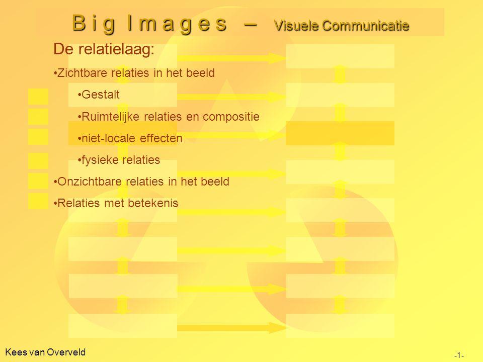 Kees van Overveld B i g I m a g e s – Visuele Communicatie -1- De relatielaag: Zichtbare relaties in het beeld Gestalt Ruimtelijke relaties en composi