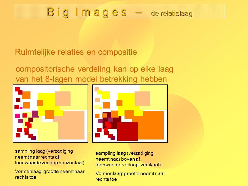 Ruimtelijke relaties en compositie compositorische verdeling kan op elke laag van het 8-lagen model betrekking hebben sampling laag (verzadiging neemt