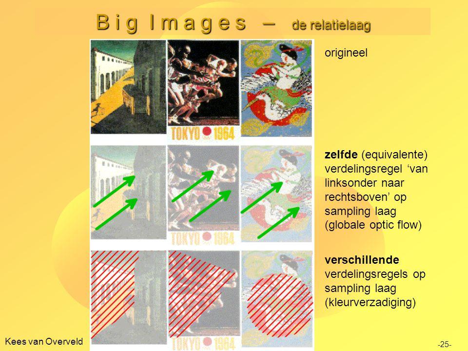 B i g I m a g e s – de relatielaag Kees van Overveld compositie in beeldenorigineel zelfde (equivalente) verdelingsregel 'van linksonder naar rechtsbo