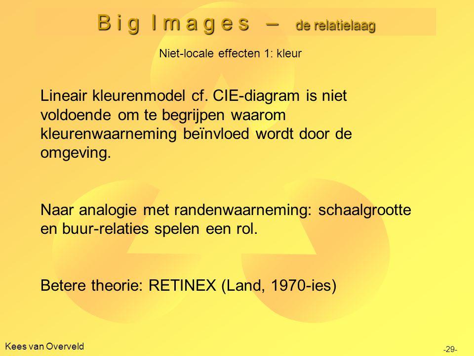 B i g I m a g e s – de relatielaag Kees van Overveld Niet-locale effecten 1: kleur -29- Lineair kleurenmodel cf. CIE-diagram is niet voldoende om te b