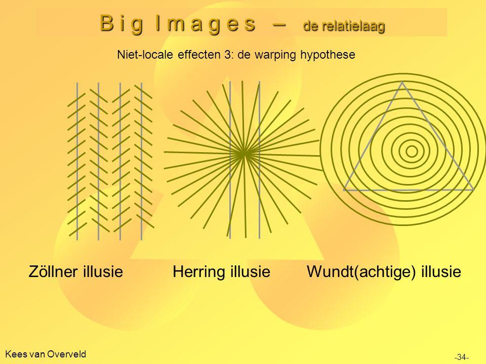 B i g I m a g e s – de relatielaag Kees van Overveld Niet-locale effecten 3: de warping hypothese -34- Zöllner illusie Herring illusie Wundt(achtige)