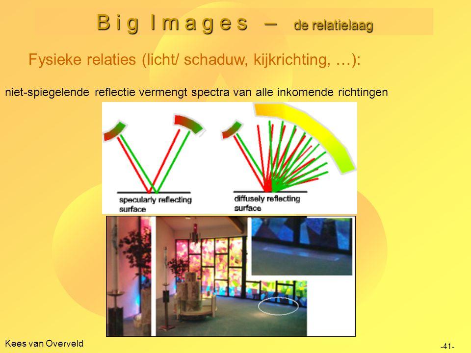 B i g I m a g e s – de relatielaag Kees van Overveld niet-spiegelende reflectie vermengt spectra van alle inkomende richtingen -41- Fysieke relaties (