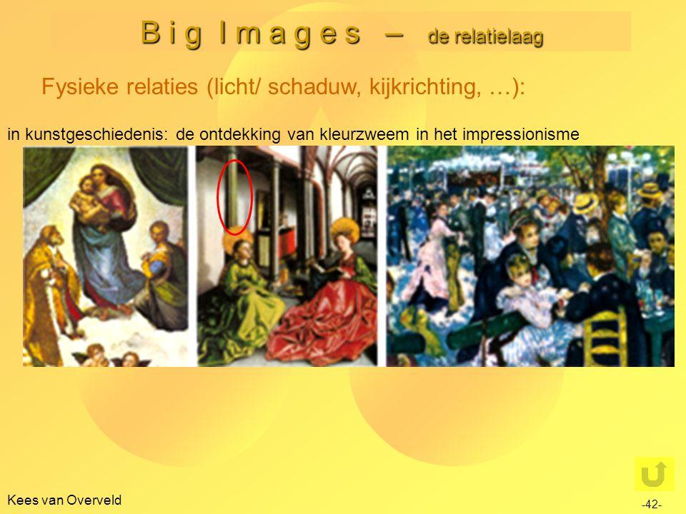 B i g I m a g e s – de relatielaag Kees van Overveld in kunstgeschiedenis: de ontdekking van kleurzweem in het impressionisme -42- Fysieke relaties (l