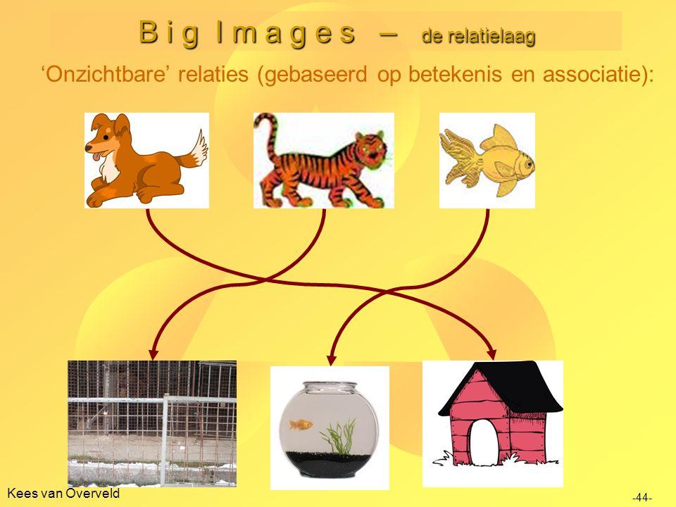B i g I m a g e s – de relatielaag Kees van Overveld -44- 'Onzichtbare' relaties (gebaseerd op betekenis en associatie):