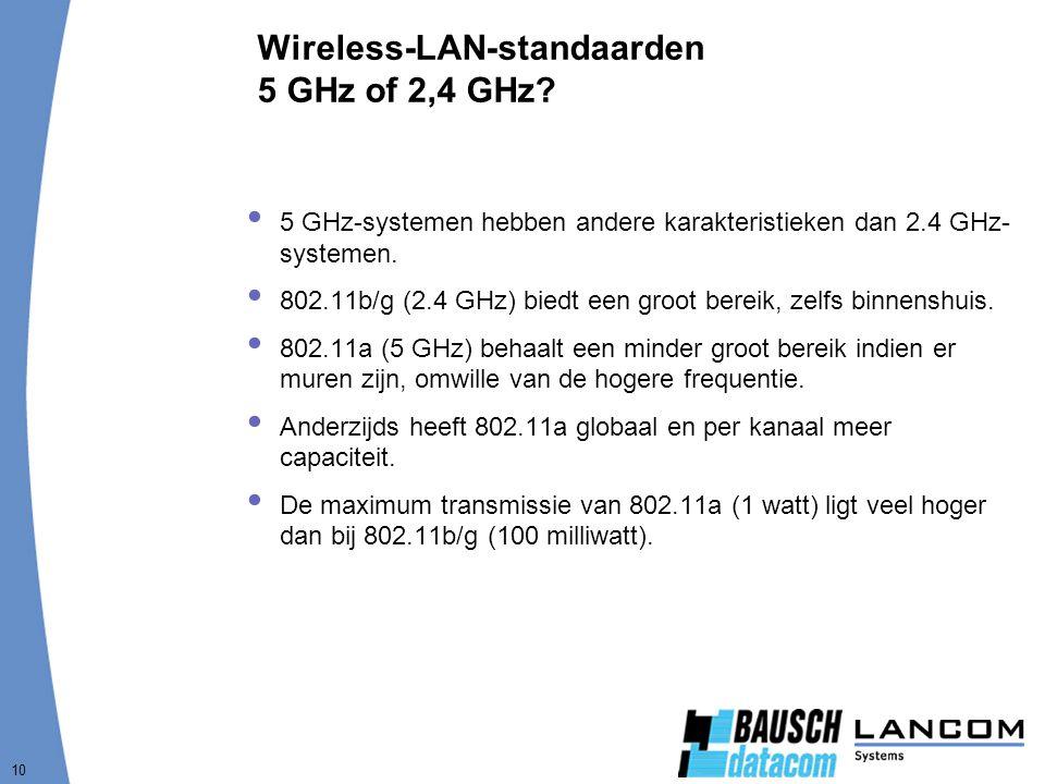 10 Wireless-LAN-standaarden 5 GHz of 2,4 GHz?  5 GHz-systemen hebben andere karakteristieken dan 2.4 GHz- systemen.  802.11b/g (2.4 GHz) biedt een g