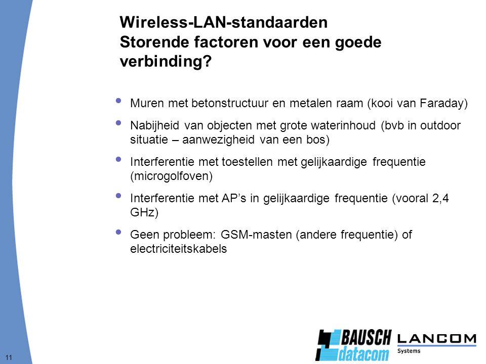 11 Wireless-LAN-standaarden Storende factoren voor een goede verbinding?  Muren met betonstructuur en metalen raam (kooi van Faraday)  Nabijheid van