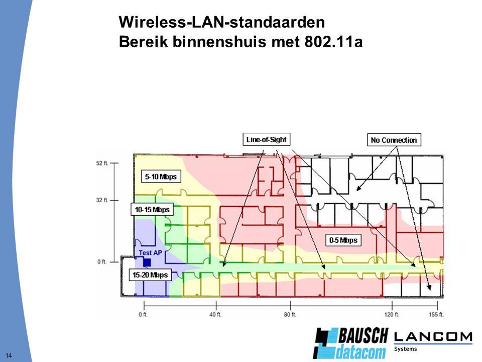 14 Wireless-LAN-standaarden Bereik binnenshuis met 802.11a