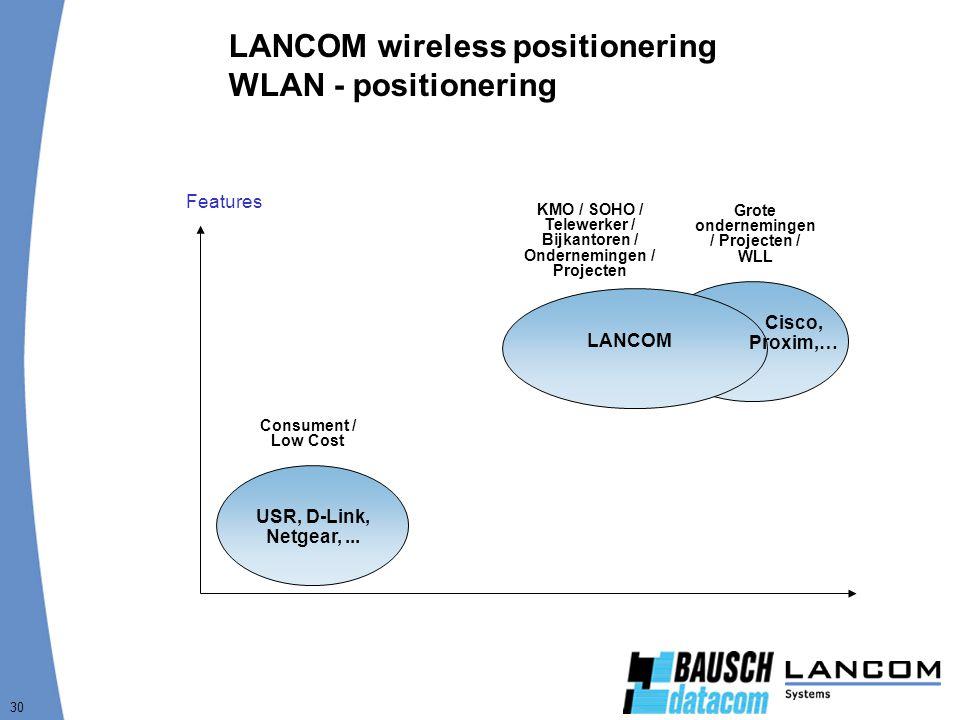 30 LANCOM wireless positionering WLAN - positionering Features USR, D-Link, Netgear,... Consument / Low Cost Grote ondernemingen / Projecten / WLL KMO