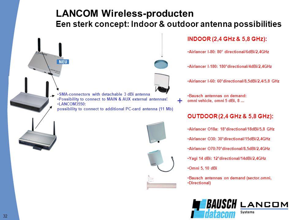 32 LANCOM Wireless-producten Een sterk concept: Indoor & outdoor antenna possibilities SMA-connectors with detachable 3 dBi antenna Possibility to con