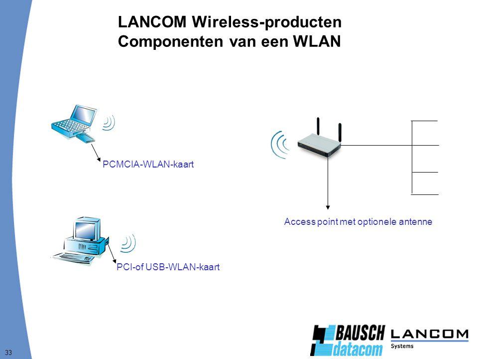 33 LANCOM Wireless-producten Componenten van een WLAN PCMCIA-WLAN-kaart PCI-of USB-WLAN-kaart Access point met optionele antenne