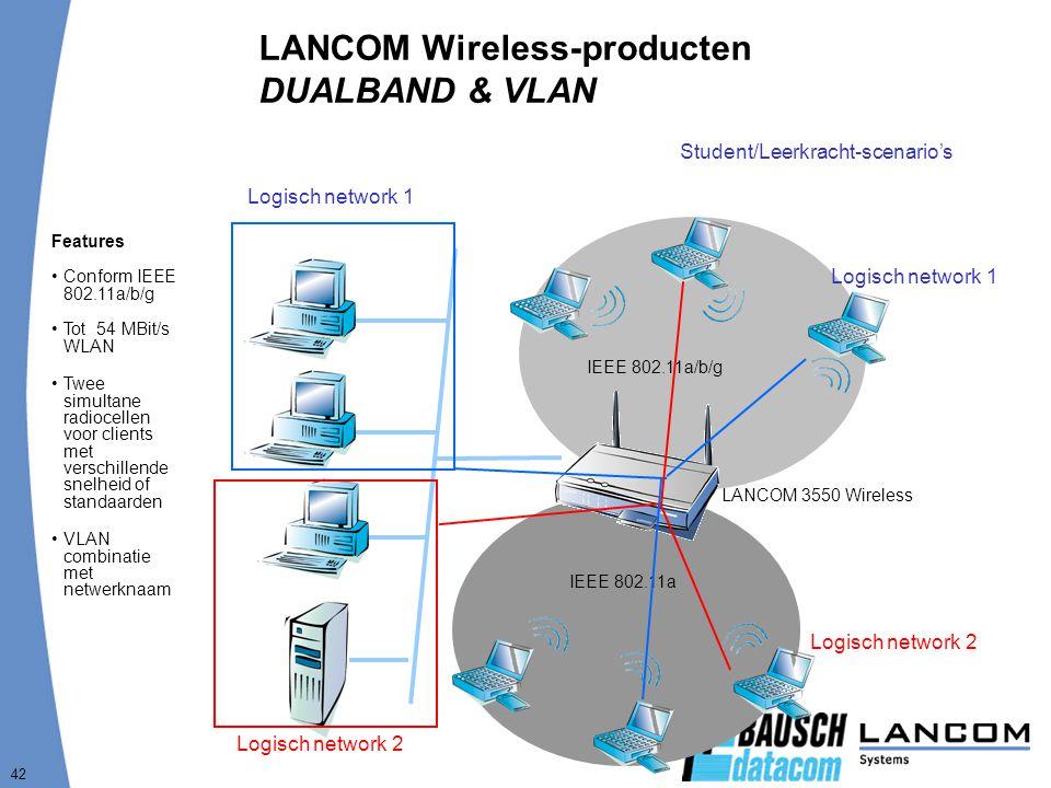 42 LANCOM Wireless-producten DUALBAND & VLAN Features Conform IEEE 802.11a/b/g Tot 54 MBit/s WLAN Twee simultane radiocellen voor clients met verschillende snelheid of standaarden VLAN combinatie met netwerknaam IEEE 802.11a/b/g IEEE 802.11a LANCOM 3550 Wireless Student/Leerkracht-scenario's Logisch network 1 Logisch network 2 Logisch network 1 Logisch network 2