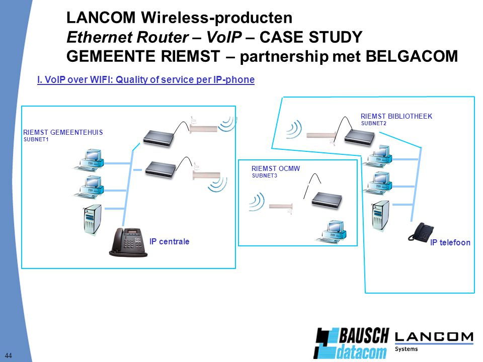 44 LANCOM Wireless-producten Ethernet Router – VoIP – CASE STUDY GEMEENTE RIEMST – partnership met BELGACOM I. VoIP over WIFI: Quality of service per