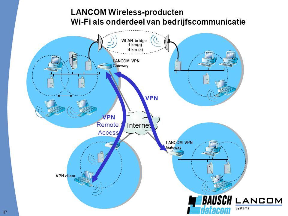 47 LANCOM Wireless-producten Wi-Fi als onderdeel van bedrijfscommunicatie Internet LANCOM VPN Gateway VPN client VPN Remote Access LANCOM VPN Gateway VPN 1 km(g) 4 km (a) WLAN bridge