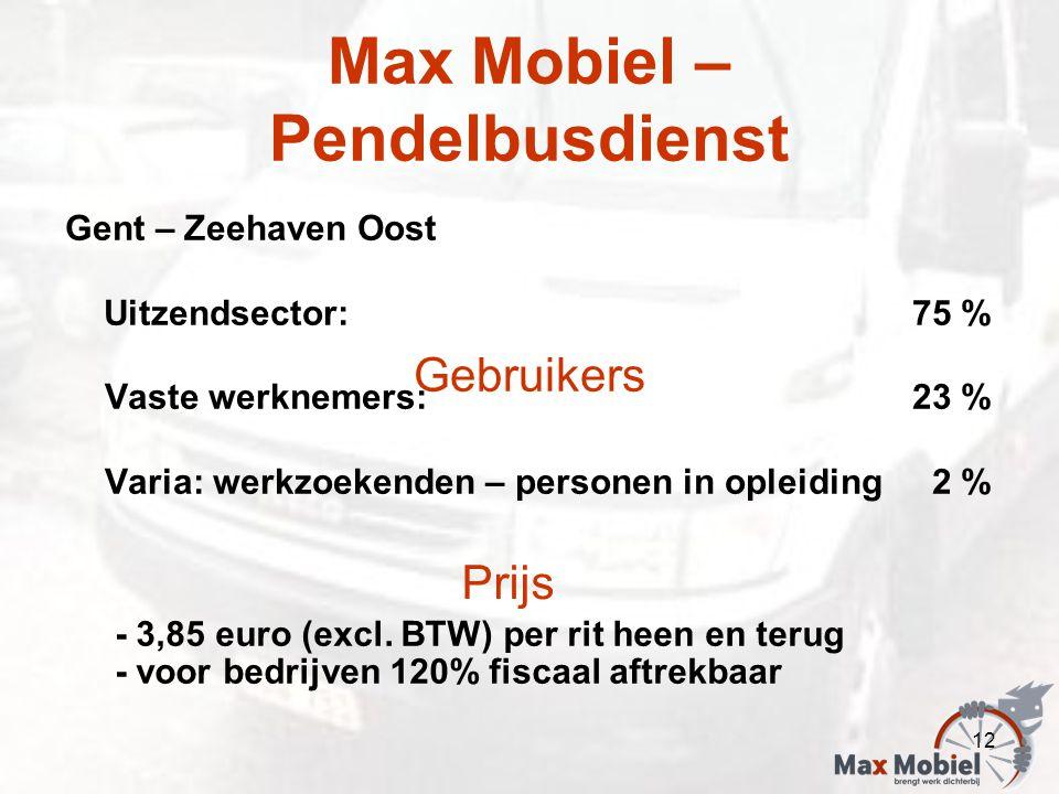 Max Mobiel – Pendelbusdienst Gebruikers Gent – Zeehaven Oost Uitzendsector:75 % Vaste werknemers: 23 % Varia: werkzoekenden – personen in opleiding 2