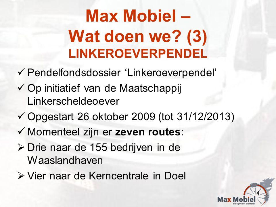 Max Mobiel – Wat doen we? (3) LINKEROEVERPENDEL 14 Pendelfondsdossier 'Linkeroeverpendel' Op initiatief van de Maatschappij Linkerscheldeoever Opgesta