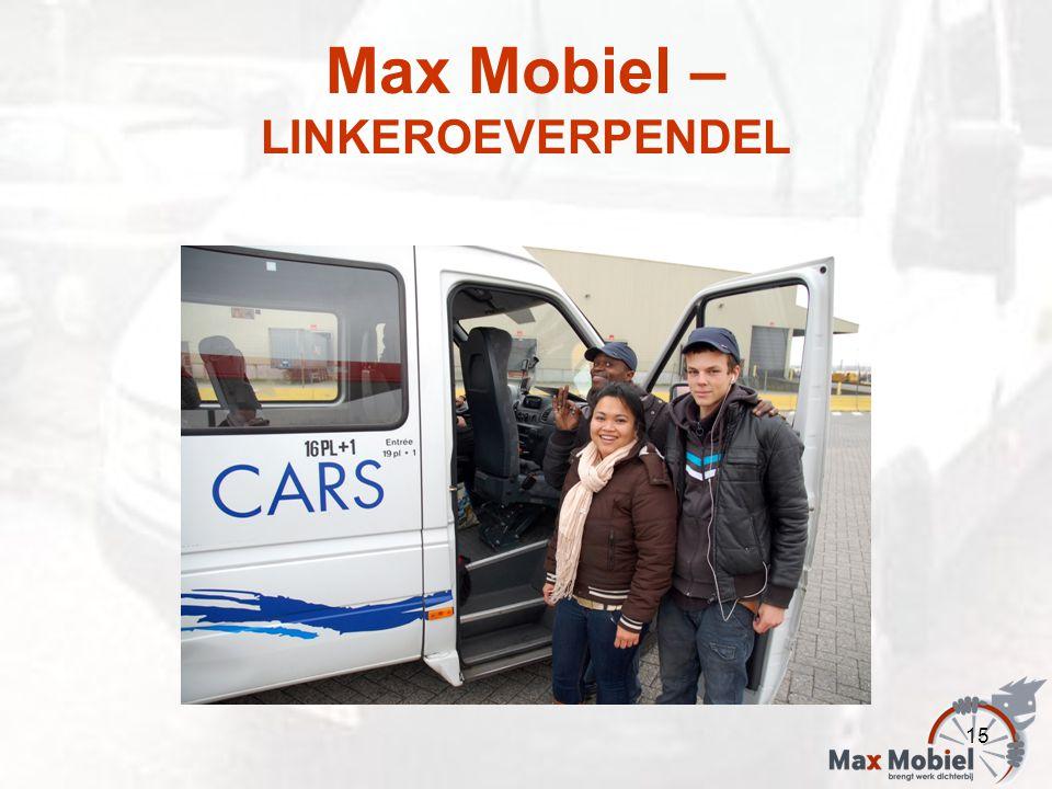 Max Mobiel – LINKEROEVERPENDEL 15