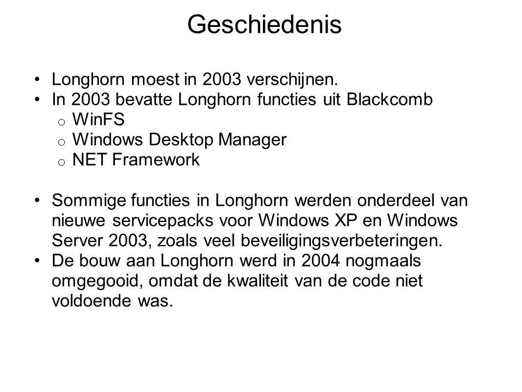 Geschiedenis Longhorn moest in 2003 verschijnen.